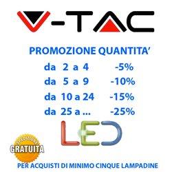 LAMPADINE LED V-TAC E27 5W 10w 12w 13w 15w 20W SFERA GLOBO LAMPADA